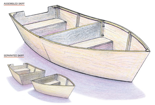 Build a Wooden Boat – Mother Earth News